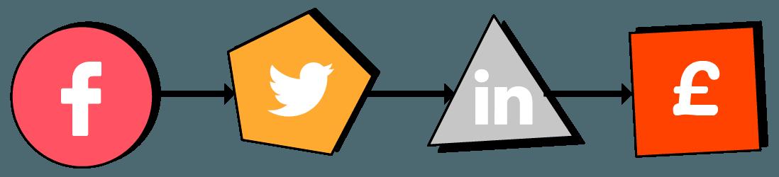 social-media-page-image2_social-media-page-image1