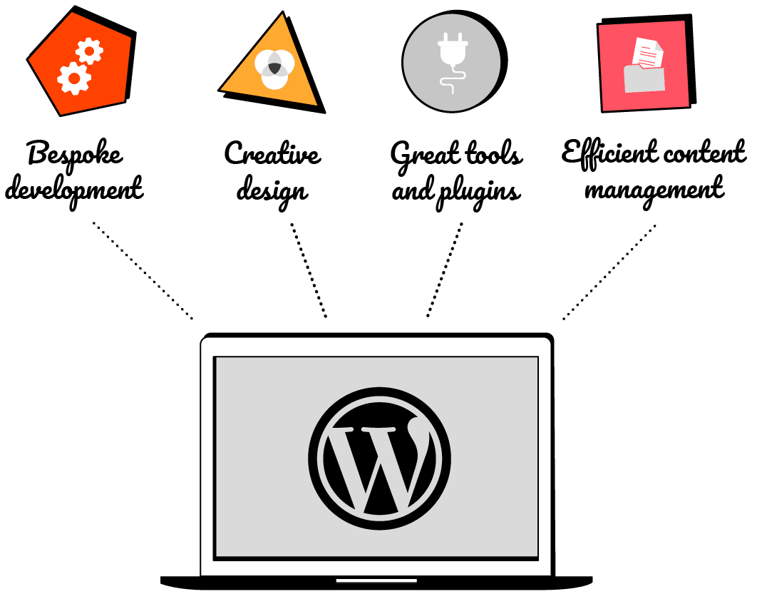 Bespoke WordPress development